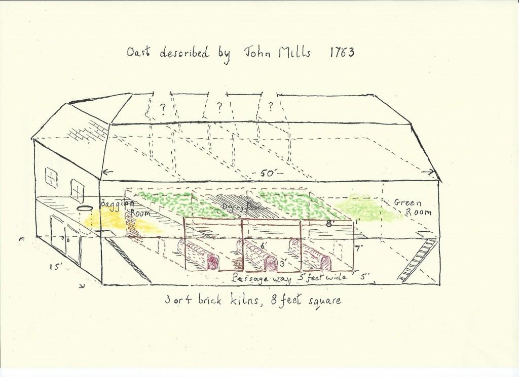 PG J Mills 1763 model
